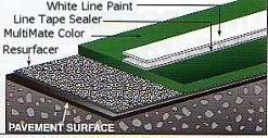 Tennis Surface Diagram