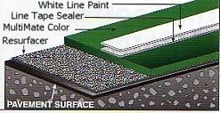 Tennis Surface Diagram
